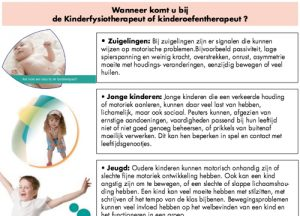 kinderfysiotherapie-folder